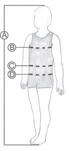 Kleidergröße Kinderbekleidung messen